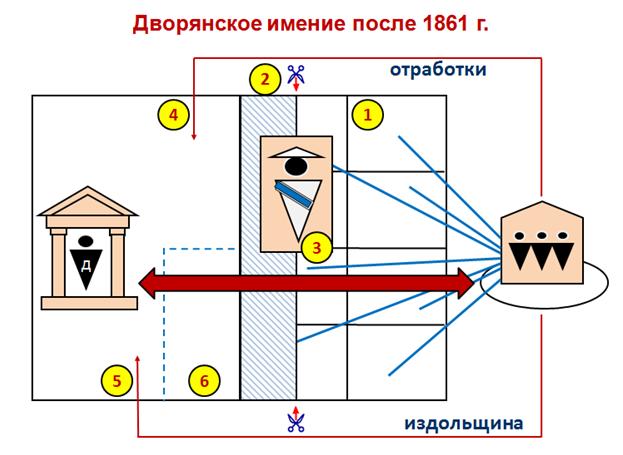 Пример видео презентации